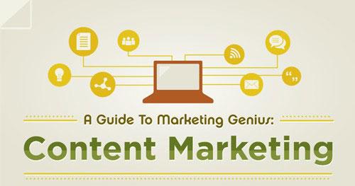 apa-itu-content-marketing-bagaimana-ia-boleh-membantu-bisnes