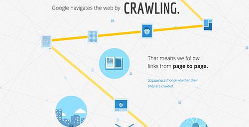 google-crawling-laman-web-blog
