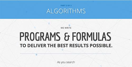 formula-google-susun-laman-web-blog