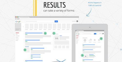 beri-keputusan-carian-google