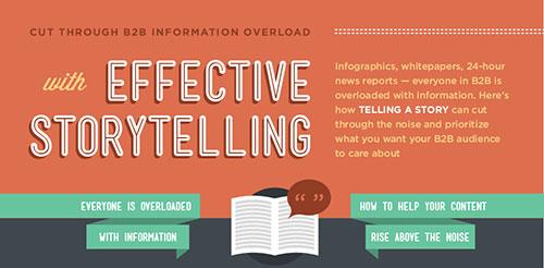 bagaimana-untuk-menyampaikan-cerita-kepada-golongan-sibuk-menggunakan-blog-cover