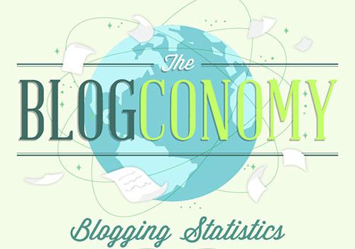 infografik-fakta-menarik-tentang-aktiviti-blogging